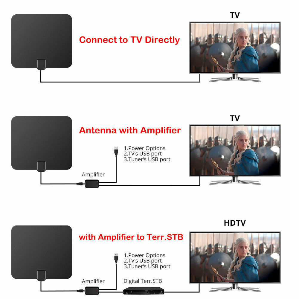 TV Antenna 300 Miles Range Thin Flat Indoor Detachable Amplified HD High Def Fox Does not apply Does Not Apply - фотография #10