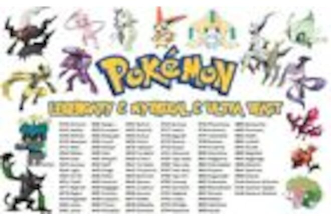 All 85 (Shiny) Legendary and Mythical Event Pokemon [for your 3DS Home & Switch]